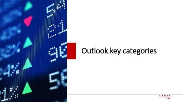 32 Outlook key categories