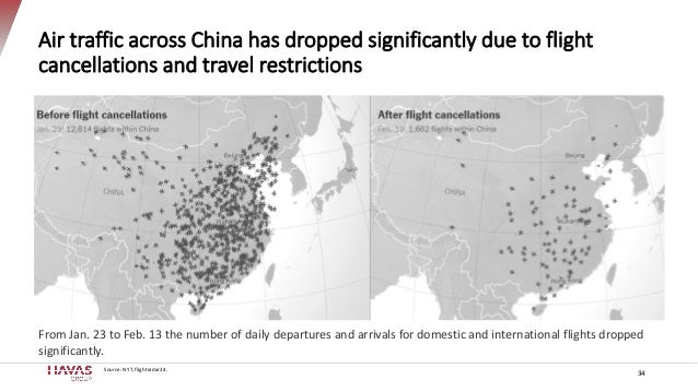 34 Air traffic across China has dropped significantly due to flight cancellations and travel restrictions Source: NYT, fli...