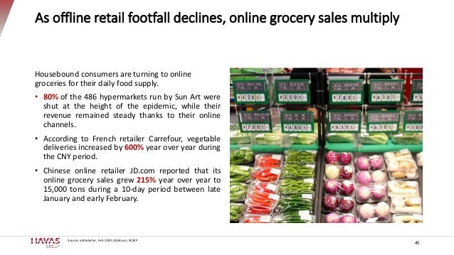 As offline retail footfall declines, online grocery sales multiply Housebound consumers are turning to online groceries fo...