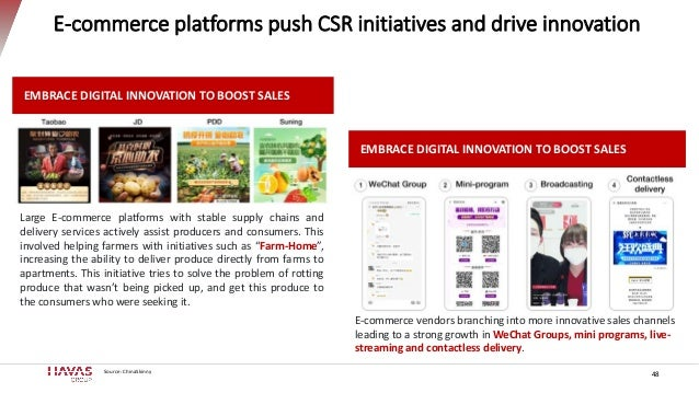 E-commerce platforms push CSR initiatives and drive innovation Source: ChinaSkinny Large E-commerce platforms with stable ...
