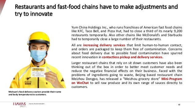 Restaurants and fast-food chains have to make adjustments and try to innovate Yum China Holdings Inc., who runs franchises...