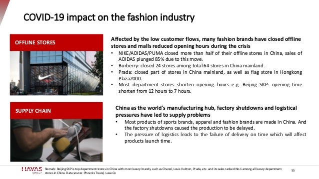 55 COVID-19 impact on the fashion industry Affected by the low customer flows, many fashion brands have closed offline sto...