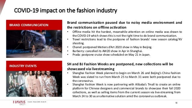 56 COVID-19 impact on the fashion industry Brand communication paused due to noisy media environment and the restrictions ...