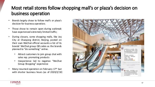 57 Most retail stores follow shopping mall's or plaza's decision on business operation • Brands largely chose to follow ma...