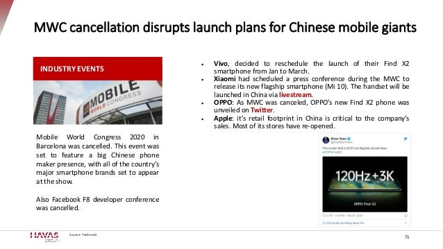 MWC cancellation disrupts launch plans for Chinese mobile giants 71 INDUSTRY EVENTS Mobile World Congress 2020 in Barcelon...