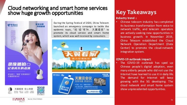 Key Takeaways Cloud networking and smart home services show huge growth opportunities Industry trend: • Chinese telecom in...