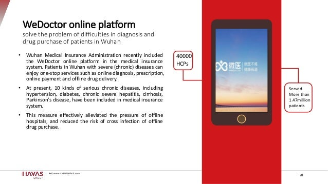 WeDoctor online platform solve the problem of difficulties in diagnosis and drug purchase of patients in Wuhan • Wuhan Med...