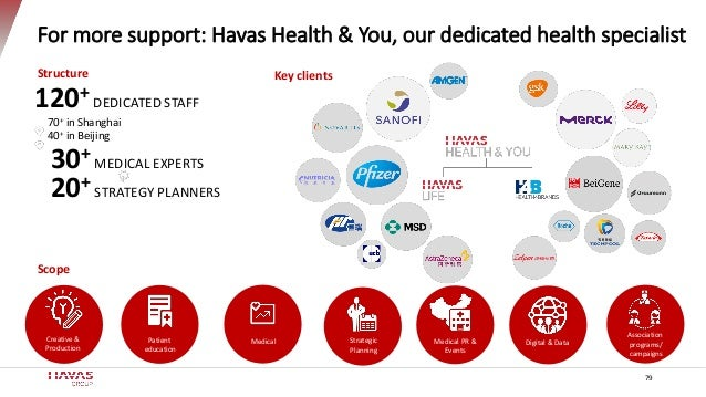 For more support: Havas Health & You, our dedicated health specialist 30+ MEDICAL EXPERTS 20+ STRATEGY PLANNERS 120+ DEDIC...