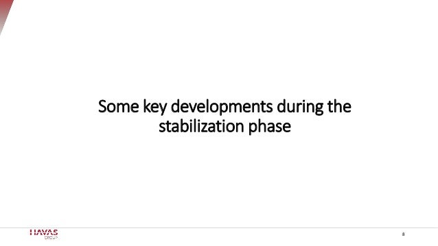 8 Some key developments during the stabilization phase