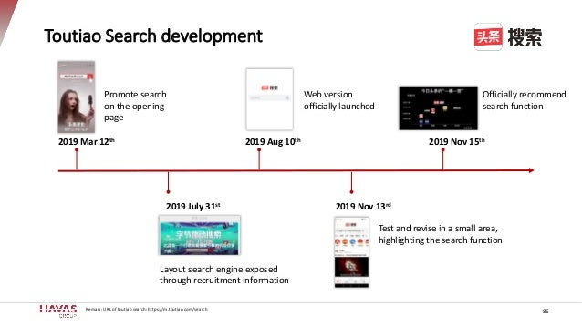 Toutiao Search development Remark: URL of toutiao search: https://m.toutiao.com/search 86 2019 Mar 12th 2019 July 31st Pro...