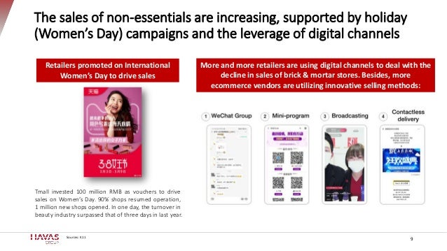 9 Sources: K11 The sales of non-essentials are increasing, supported by holiday (Women's Day) campaigns and the leverage o...