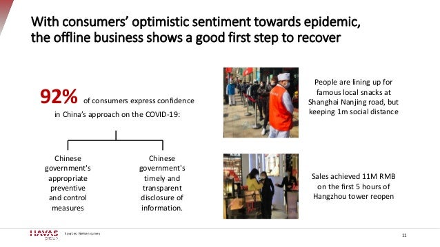 With consumers' optimistic sentiment towards epidemic, the offline business shows a good first step to recover 11 People a...