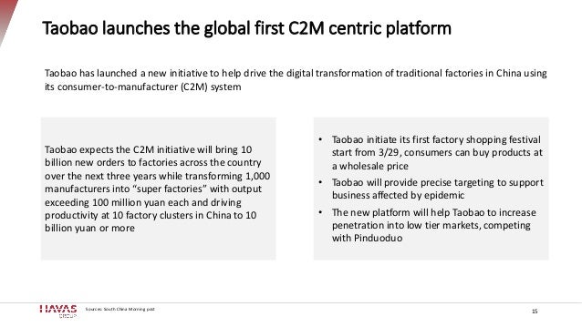 Taobao launches the global first C2M centric platform 15 Taobao expects the C2M initiative will bring 10 billion new order...