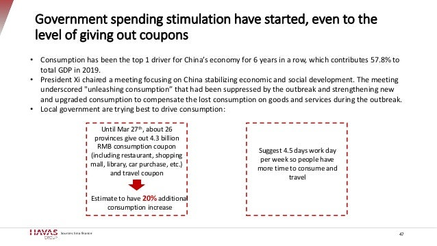 Government spending stimulation have started, even to the level of giving out coupons 47Sources: Sina finance • Consumptio...
