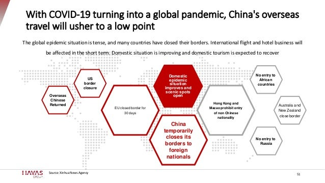 With COVID-19 turning into a global pandemic, China's overseas travel will usher to a low point Hong Kong and Macao prohib...