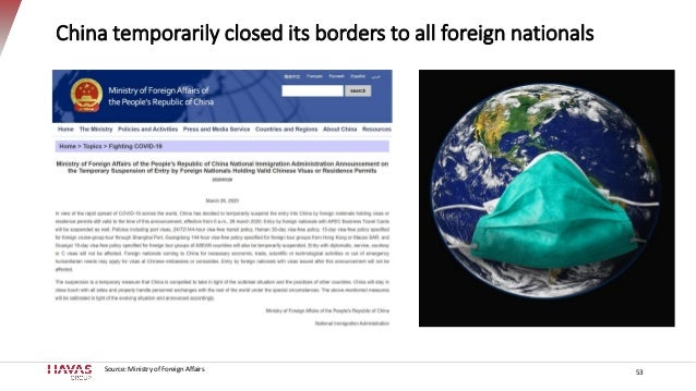 China temporarily closed its borders to all foreign nationals 53Source: Ministry of Foreign Affairs