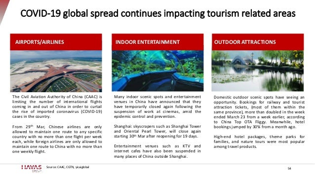 54 COVID-19 global spread continues impacting tourism related areas AIRPORTS/AIRLINES Many indoor scenic spots and enterta...