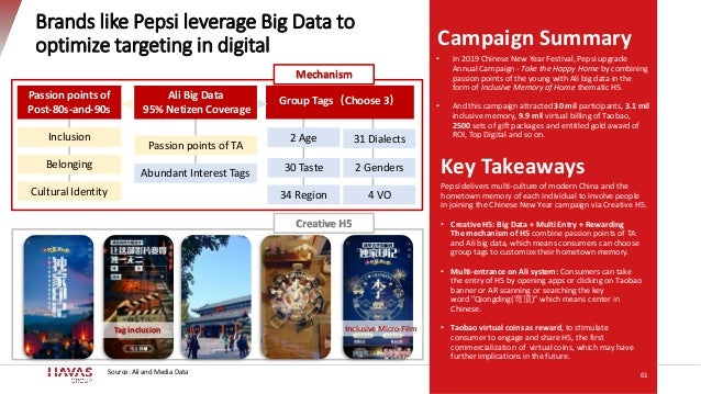 Brands like Pepsi leverage Big Data to optimize targeting in digital Passion points of Post-80s-and-90s Ali Big Data 95% N...