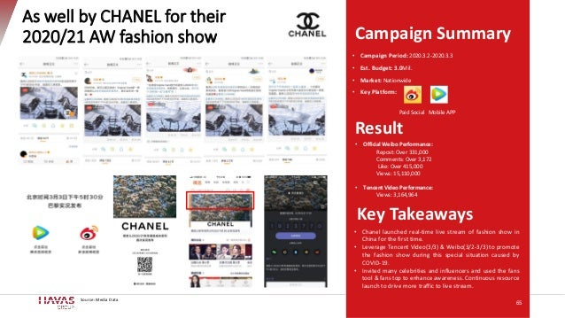 Campaign Summary As well by CHANEL for their 2020/21 AW fashion show Key Takeaways Result • Campaign Period: 2020.3.2-2020...