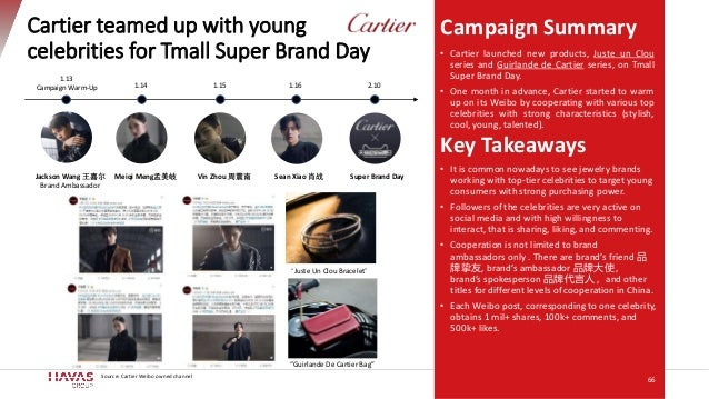 Key Takeaways • Cartier launched new products, Juste un Clou series and Guirlande de Cartier series, on Tmall Super Brand ...