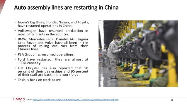 Auto assembly lines are restarting in China • Japan's big three, Honda, Nissan, and Toyota, have resumed operations in Chi...
