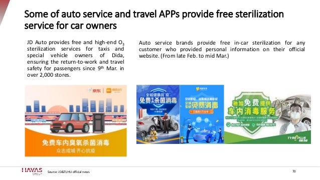 Some of auto service and travel APPs provide free sterilization service for car owners 70 JD Auto provides free and high-e...