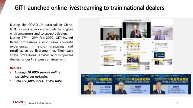 GITI launched online livestreaming to train national dealers 71Source: GITI official website During the COVID-19 outbreak ...