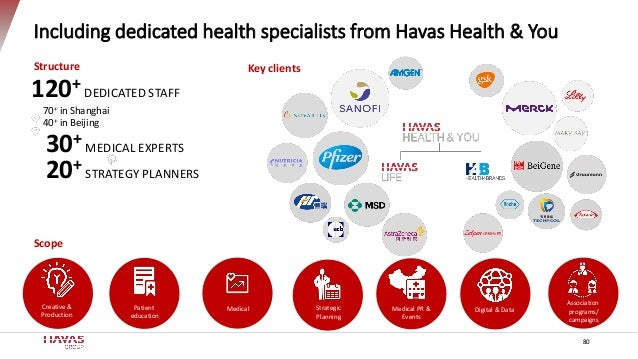 Including dedicated health specialists from Havas Health & You 30+ MEDICAL EXPERTS 20+ STRATEGY PLANNERS 120+ DEDICATED ST...