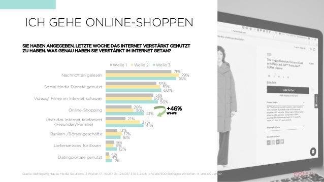 71% 55% 51% 28% 21% 13% 9% 4% 79% 59% 50% 30% 37% 17% 9% 4% 76% 60% 56% 41% 41% 16% 12% 7% Nachrichten gelesen Social Medi...