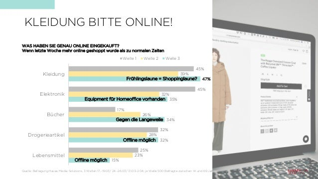 KLEIDUNG BITTE ONLINE! 15% 32% 34% 35% 47% 23% 28% 26% 32% 39% 25% 32% 17% 45% 45% Lebensmittel Drogerieartikel Bücher Ele...