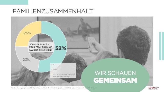 SCHAUEN SIE AKTUELL MEHR GEMEINSAM ALS FAMILIEN FERNSEHEN? FAMILIENZUSAMMENHALT WIR SCHAUEN GEMEINSAM 52% 23% 25% ja nein ...