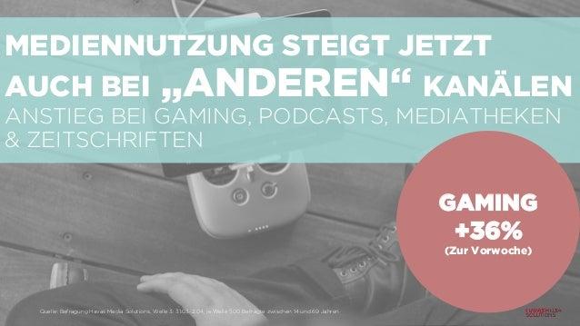 """MEDIENNUTZUNG STEIGT JETZT AUCH BEI """"ANDEREN"""" KANÄLEN ANSTIEG BEI GAMING, PODCASTS, MEDIATHEKEN & ZEITSCHRIFTEN GAMING +36..."""