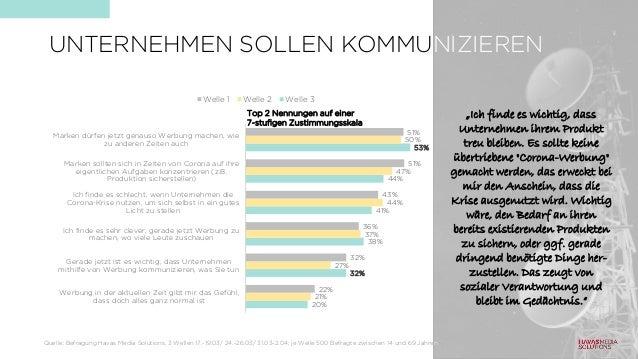 20% 32% 38% 41% 44% 53% 21% 27% 37% 44% 47% 50% 22% 32% 36% 43% 51% 51% Werbung in der aktuellen Zeit gibt mir das Gefühl,...