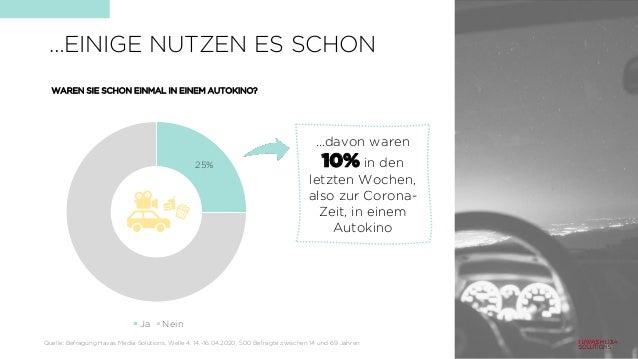WAREN SIE SCHON EINMAL IN EINEM AUTOKINO? 25% Ja Nein …davon waren 10% in den letzten Wochen, also zur Corona- Zeit, in ei...