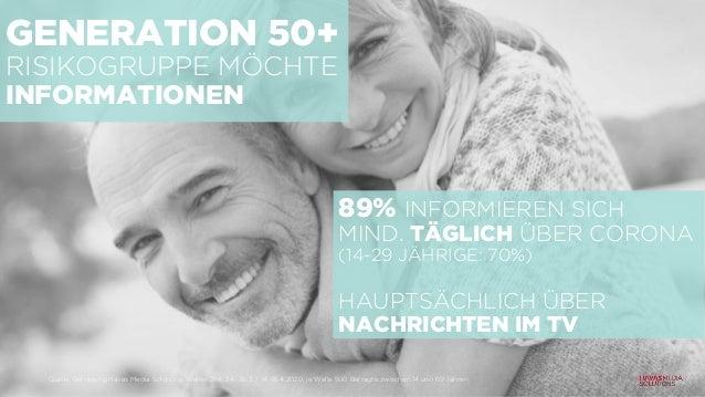 GENERATION 50+ RISIKOGRUPPE MÖCHTE INFORMATIONEN 89% INFORMIEREN SICH MIND. TÄGLICH ÜBER CORONA (14-29 JÄHRIGE: 70%) HAUPT...