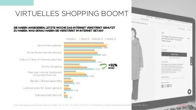 68% 65% 57% 54% 43% 19% 16% 7% Nachrichten gelesen Social Media Dienste genutzt Videos/ Filme im Internet geschaut Online-...