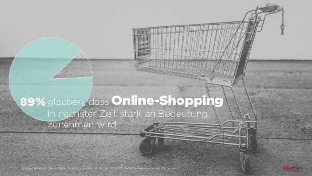 89% glauben, dass Online-Shopping in nächster Zeit stark an Bedeutung zunehmen wird Quelle: Befragung Havas Media Solution...
