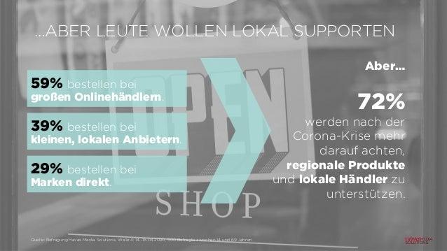 …ABER LEUTE WOLLEN LOKAL SUPPORTEN 59% bestellen bei großen Onlinehändlern. 39% bestellen bei kleinen, lokalen Anbietern. ...