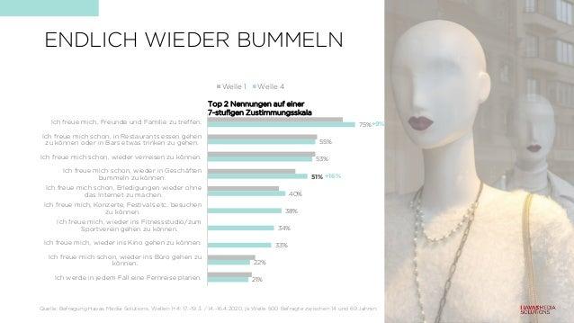 21% 22% 33% 34% 38% 40% 51% 53% 55% 75% Ich werde in jedem Fall eine Fernreise planen. Ich freue mich schon, wieder ins Bü...