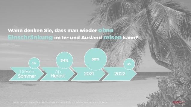 Diesen Sommer Ab Herbst 2021 2022 Quelle: Befragung Havas Media Solutions, Welle 4: 14.-16.04.2020, 500 Befragte zwischen ...