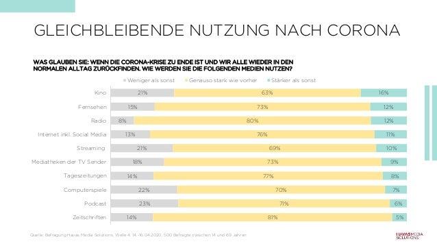 14% 23% 22% 14% 18% 21% 13% 8% 15% 21% 81% 71% 70% 77% 73% 69% 76% 80% 73% 63% 5% 6% 7% 8% 9% 10% 11% 12% 12% 16% Zeitschr...