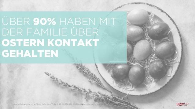 ÜBER 90% HABEN MIT DER FAMILIE ÜBER OSTERN KONTAKT GEHALTEN Quelle: Befragung Havas Media Solutions, Welle 4: 14.-16.04.20...