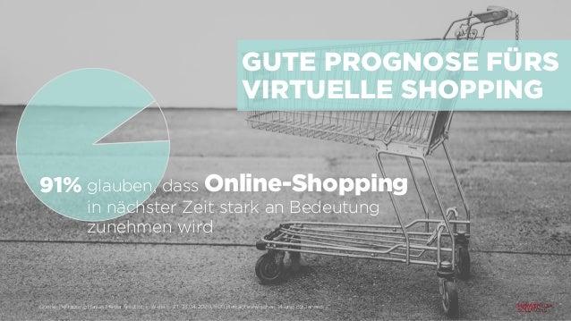 91% glauben, dass Online-Shopping in nächster Zeit stark an Bedeutung zunehmen wird Quelle: Befragung Havas Media Solution...