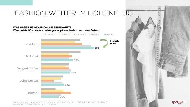 FASHION WEITER IM HÖHENFLUG 20% 26% 33% 37% 61% Bücher Lebensmittel Drogerieartikel Elektronik Kleidung Welle 1 Welle 2 We...