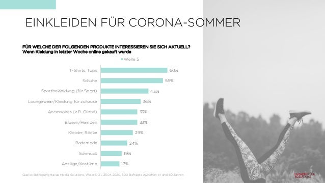 EINKLEIDEN FÜR CORONA-SOMMER 17% 19% 24% 29% 33% 33% 36% 43% 56% 60% Anzüge/Kostüme Schmuck Bademode Kleider, Röcke Blusen...