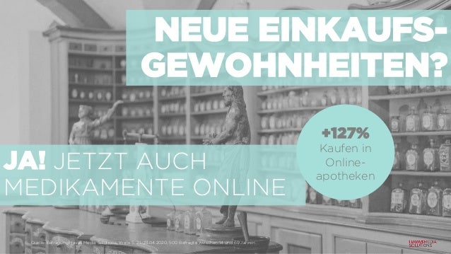 NEUE EINKAUFS- GEWOHNHEITEN? JA! JETZT AUCH MEDIKAMENTE ONLINE +127% Kaufen in Online- apotheken Quelle: Befragung Havas M...