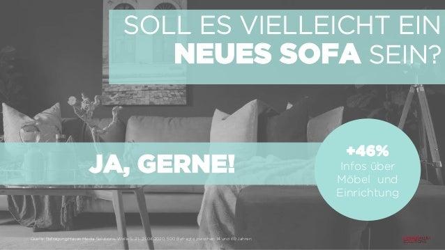 SOLL ES VIELLEICHT EIN NEUES SOFA SEIN? JA, GERNE! +46% Infos über Möbel und Einrichtung Quelle: Befragung Havas Media Sol...
