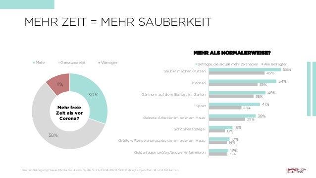 15% 14% 13% 29% 26% 36% 39% 45% 16% 17% 19% 38% 41% 46% 54% 58% Geldanlagen prüfen/ändern/informieren Größere Renovierungs...