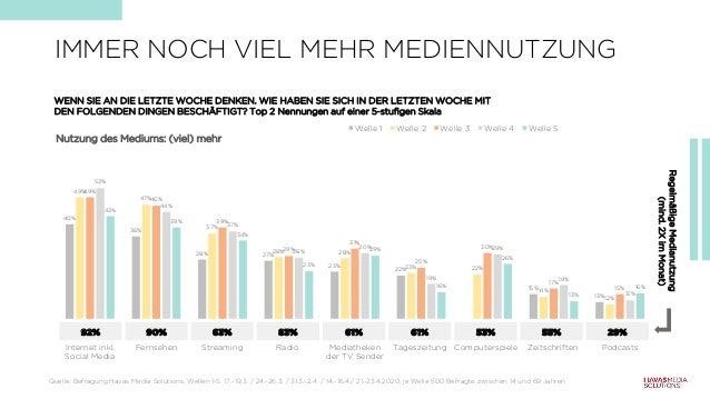 40% 36% 28% 27% 23% 22% 15% 13% 49% 47% 37% 28% 28% 23% 22% 14% 12% 49% 46% 39% 29% 31% 25% 30% 17% 15% 53% 44% 37% 28% 30...