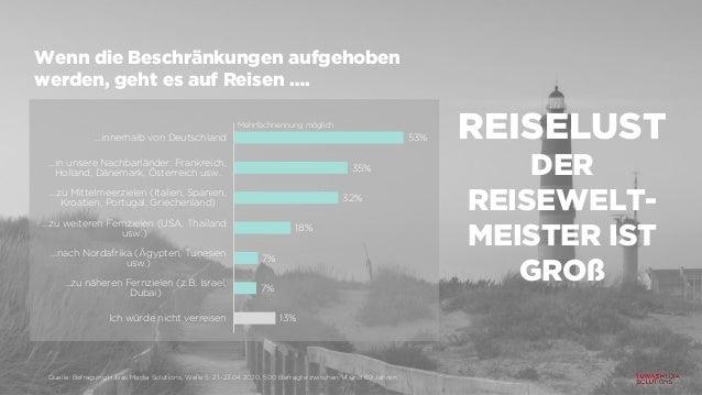 13% 7% 7% 18% 32% 35% 53% Ich würde nicht verreisen …zu näheren Fernzielen (z.B. Israel, Dubai) …nach Nordafrika (Ägypten,...